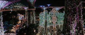 Overview of Christmas Wonderland