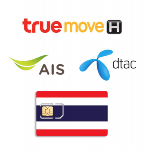 Thailand Unlimited Data SIM Card