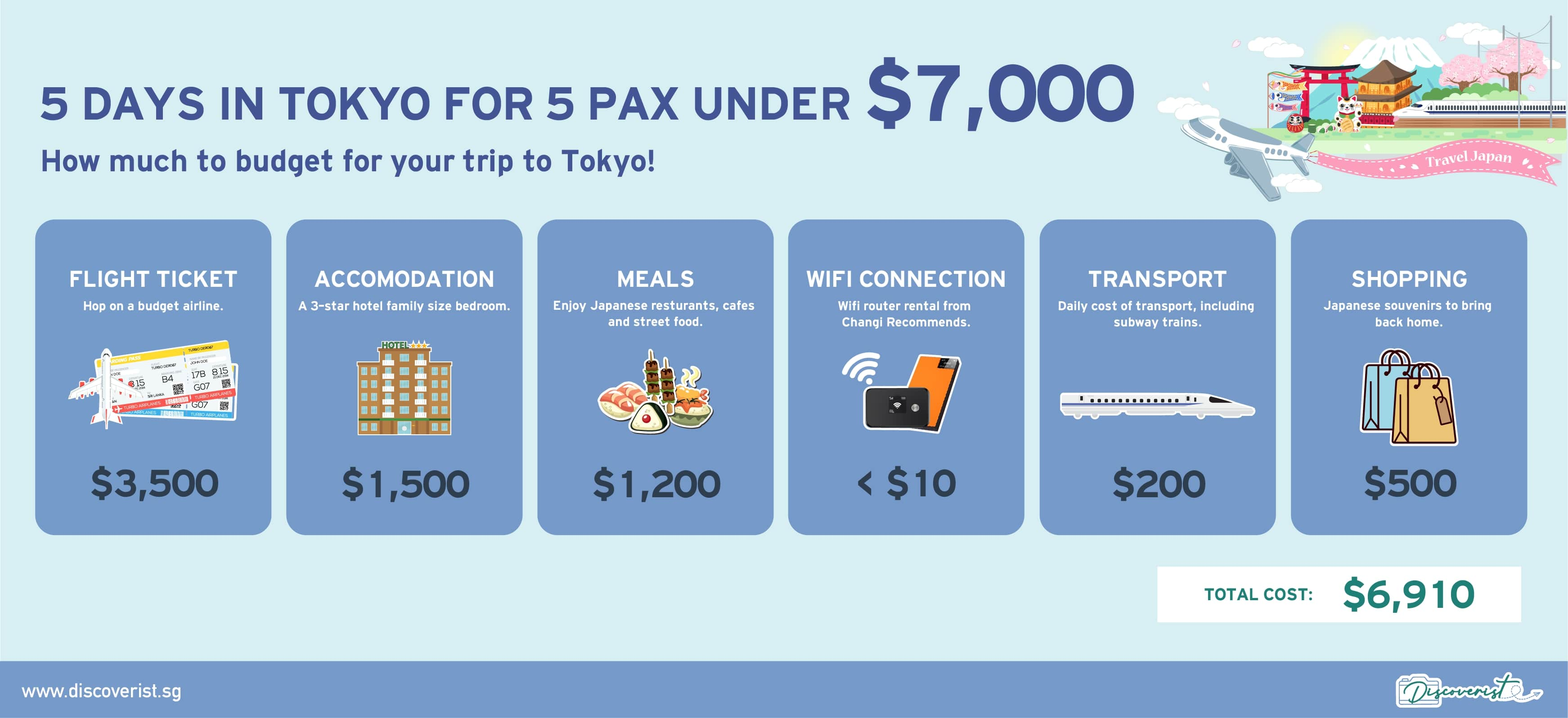 infographic japan on a budget