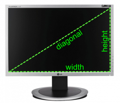 screen size best gaming monitors
