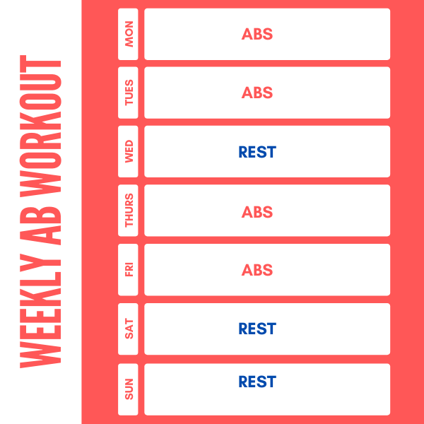 how to get a six pack weekly ab workout routine